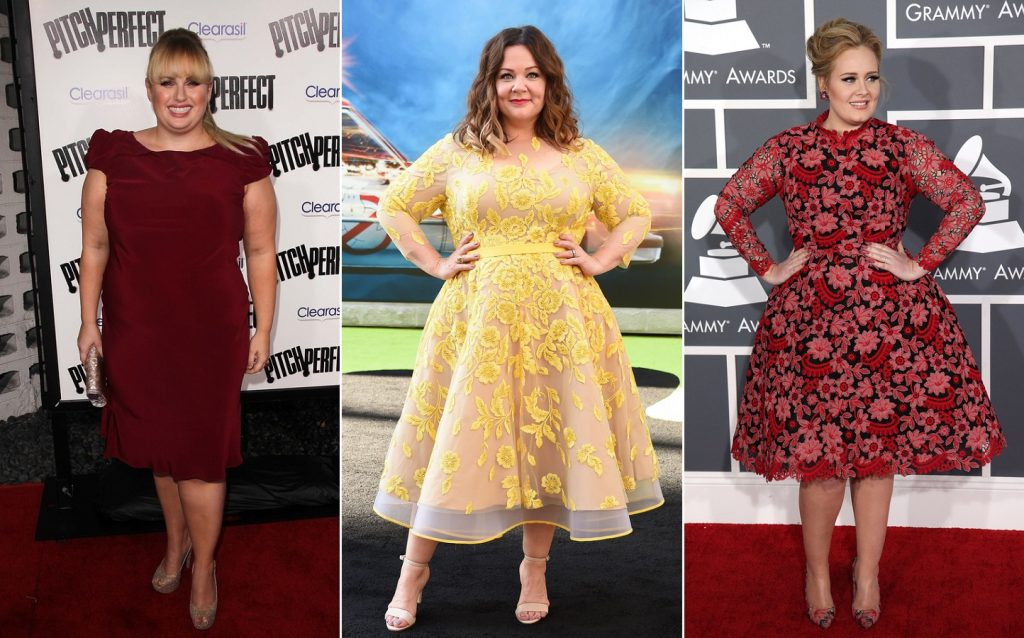 Pear Shaped Body Dresses, Diet, Meaning, Celebrities ...